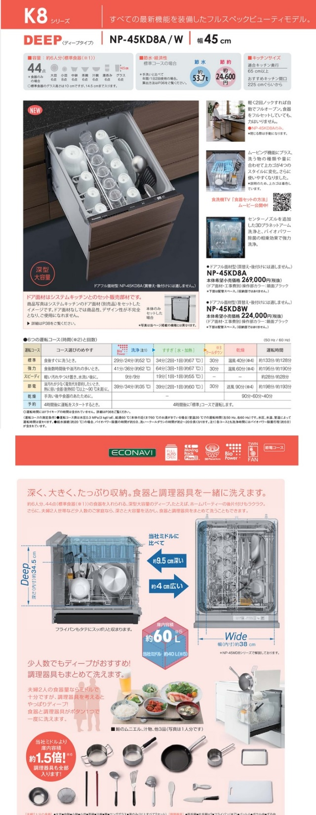 Panasonic ビルトイン食器洗い乾燥機 KD8A 商品説明