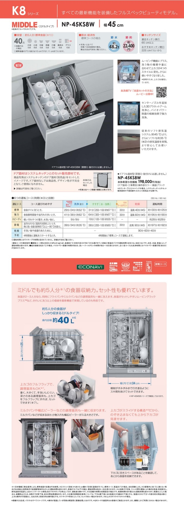 Panasonic ビルトイン食器洗い乾燥機 KS8W 商品説明